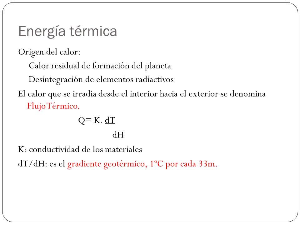 Energía térmica Origen del calor: Calor residual de formación del planeta Desintegración de elementos radiactivos El calor que se irradia desde el int