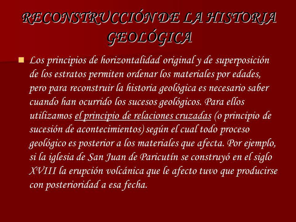 RECONSTRUCCIÓN DE LA HISTORIA GEOLÓGICA Los principios de horizontalidad original y de superposición de los estratos permiten ordenar los materiales p