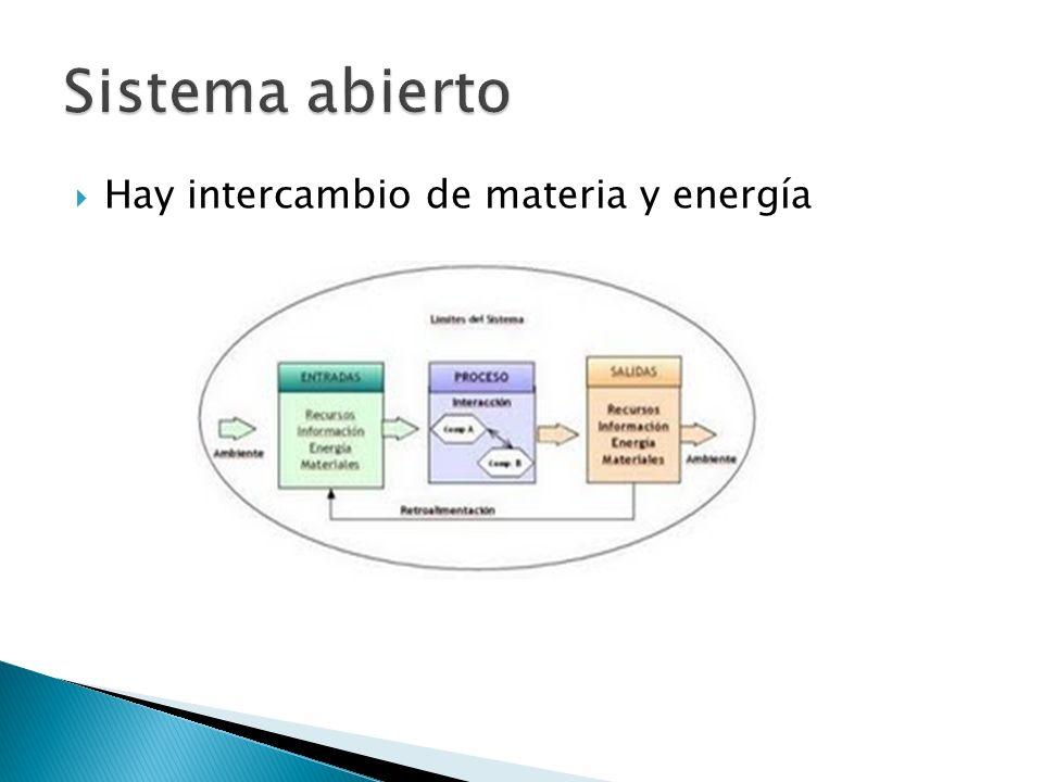 Aislados o adiabáticos: no intercambian materia y energía con el entorno. Cerrados: no intercambian materia pero sí energía. Ej.: recipiente cerrado c