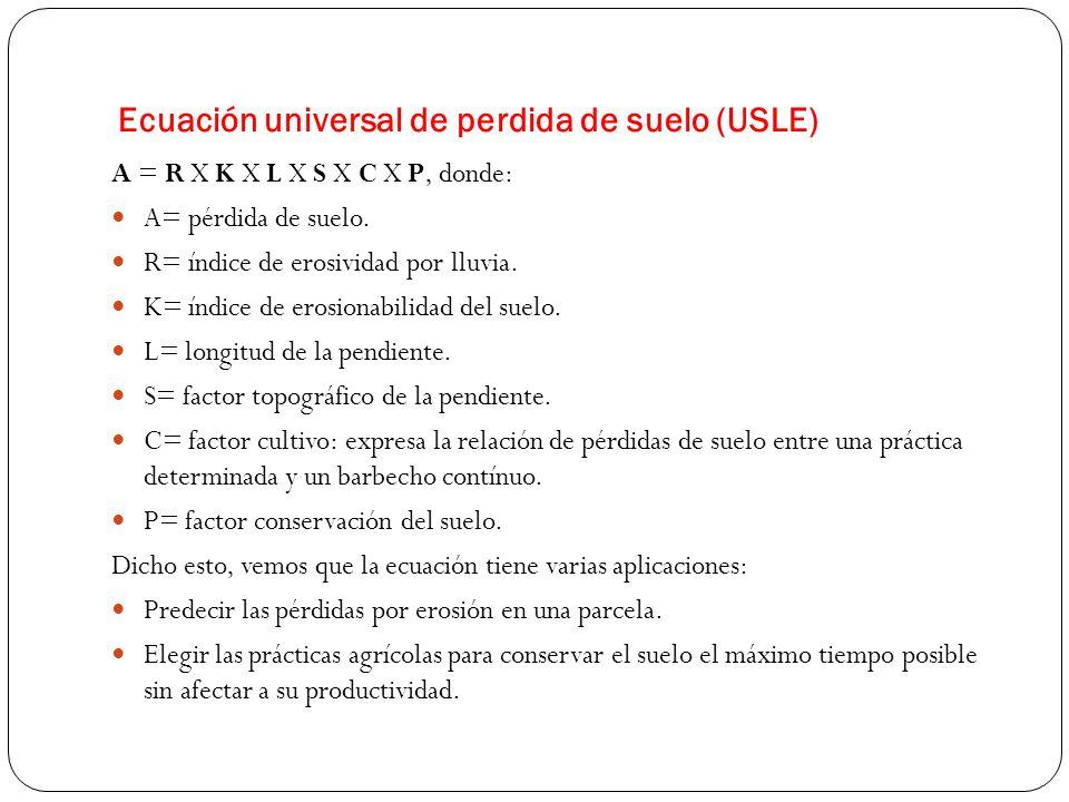 Ecuación universal de perdida de suelo (USLE) A = R X K X L X S X C X P, donde: A= pérdida de suelo. R= índice de erosividad por lluvia. K= índice de