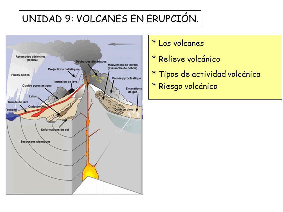 UNIDAD 9: VOLCANES EN ERUPCIÓN. * Los volcanes * Relieve volcánico * Tipos de actividad volcánica * Riesgo volcánico