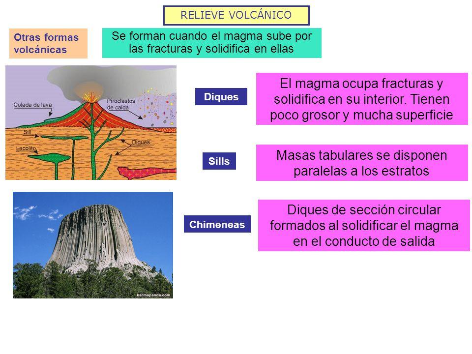 RELIEVE VOLCÁNICO Otras formas volcánicas Se forman cuando el magma sube por las fracturas y solidifica en ellas Diques El magma ocupa fracturas y sol