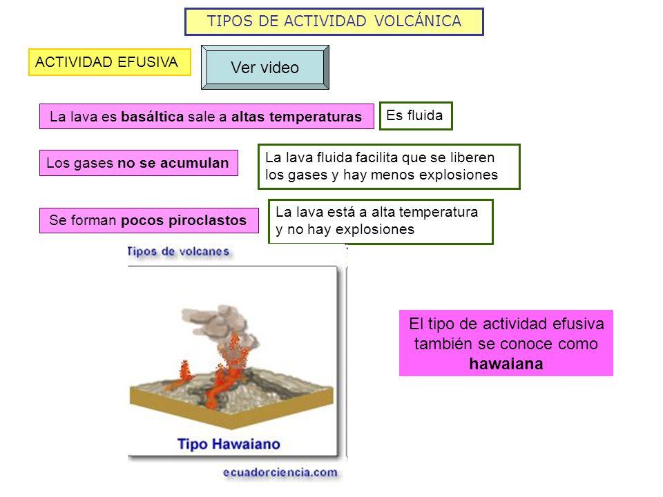 TIPOS DE ACTIVIDAD VOLCÁNICA ACTIVIDAD EFUSIVA Ver video Es fluida La lava es basáltica sale a altas temperaturas La lava fluida facilita que se liber