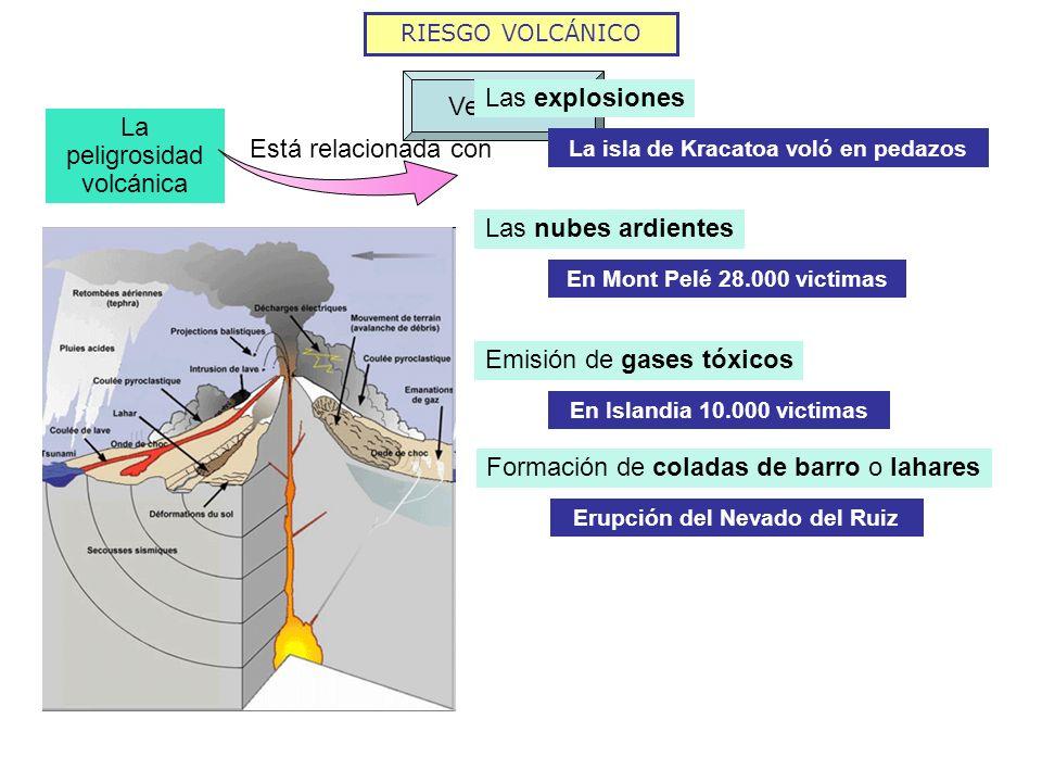 RIESGO VOLCÁNICO Ver video La peligrosidad volcánica Está relacionada con Las explosiones La isla de Kracatoa voló en pedazos Las nubes ardientes En M