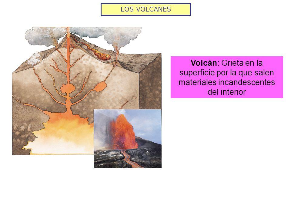 LOS VOLCANES Volcán: Grieta en la superficie por la que salen materiales incandescentes del interior