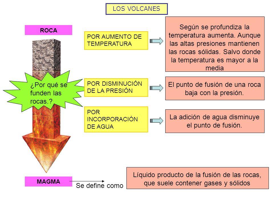 LOS VOLCANES ROCA MAGMA ¿Por qué se funden las rocas.? POR AUMENTO DE TEMPERATURA Según se profundiza la temperatura aumenta. Aunque las altas presion
