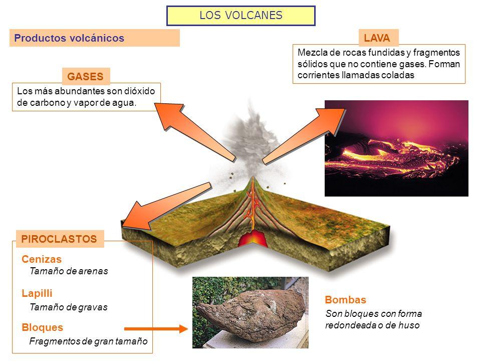 LOS VOLCANES Productos volcánicos Mezcla de rocas fundidas y fragmentos sólidos que no contiene gases. Forman corrientes llamadas coladas LAVA Los más