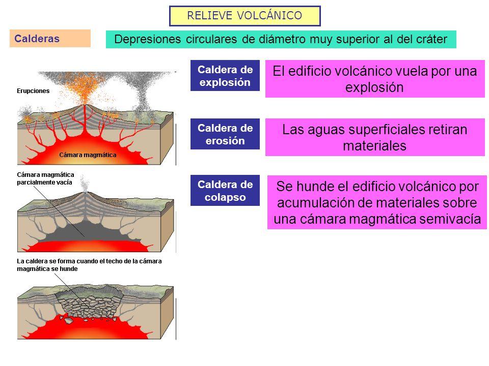 RELIEVE VOLCÁNICO Calderas Depresiones circulares de diámetro muy superior al del cráter Caldera de explosión El edificio volcánico vuela por una expl