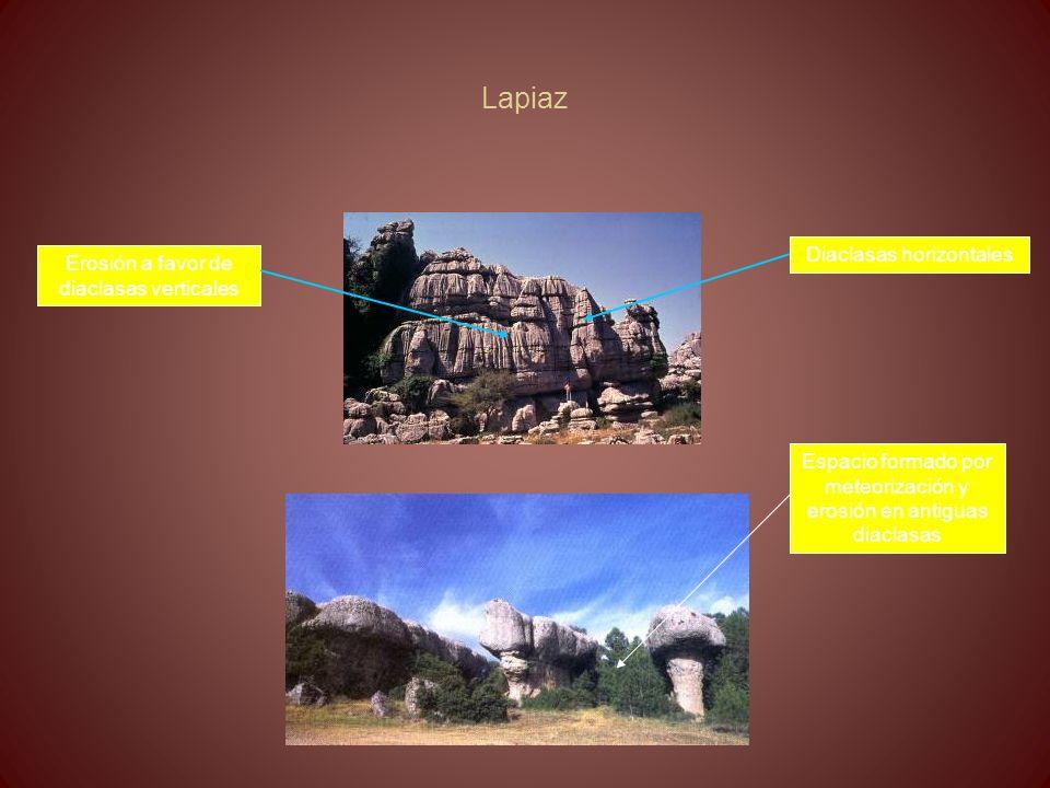 Lapiaz Espacio formado por meteorización y erosión en antiguas diaclasas Diaclasas horizontales Erosión a favor de diaclasas verticales