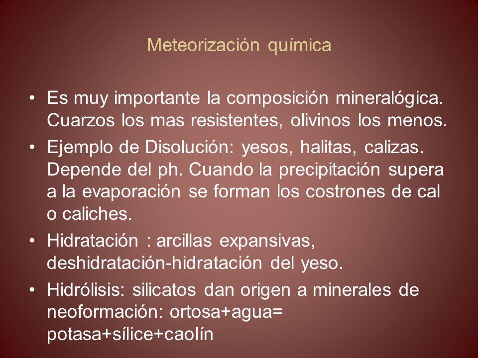 Meteorización química Es muy importante la composición mineralógica. Cuarzos los mas resistentes, olivinos los menos. Ejemplo de Disolución: yesos, ha
