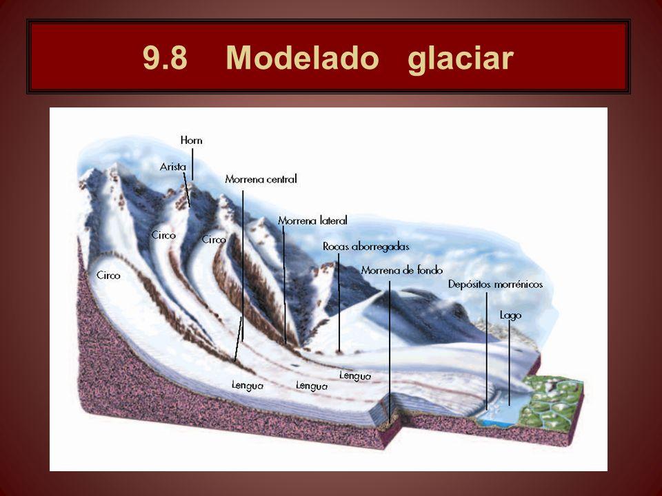 9.8 Modelado glaciar