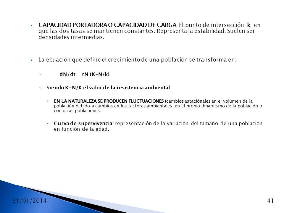 31/01/201441 CAPACIDAD PORTADORA O CAPACIDAD DE CARGA: El punto de intersección k en que las dos tasas se mantienen constantes. Representa la estabili