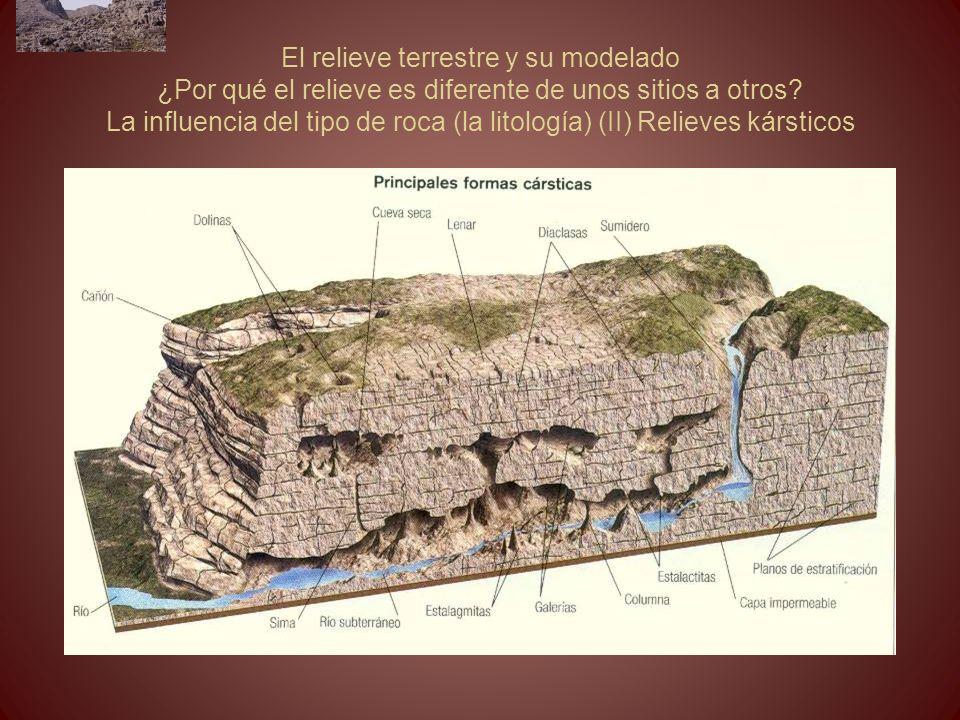 El relieve terrestre y su modelado ¿Por qué el relieve es diferente de unos sitios a otros? La influencia del tipo de roca (la litología) (II) Relieve