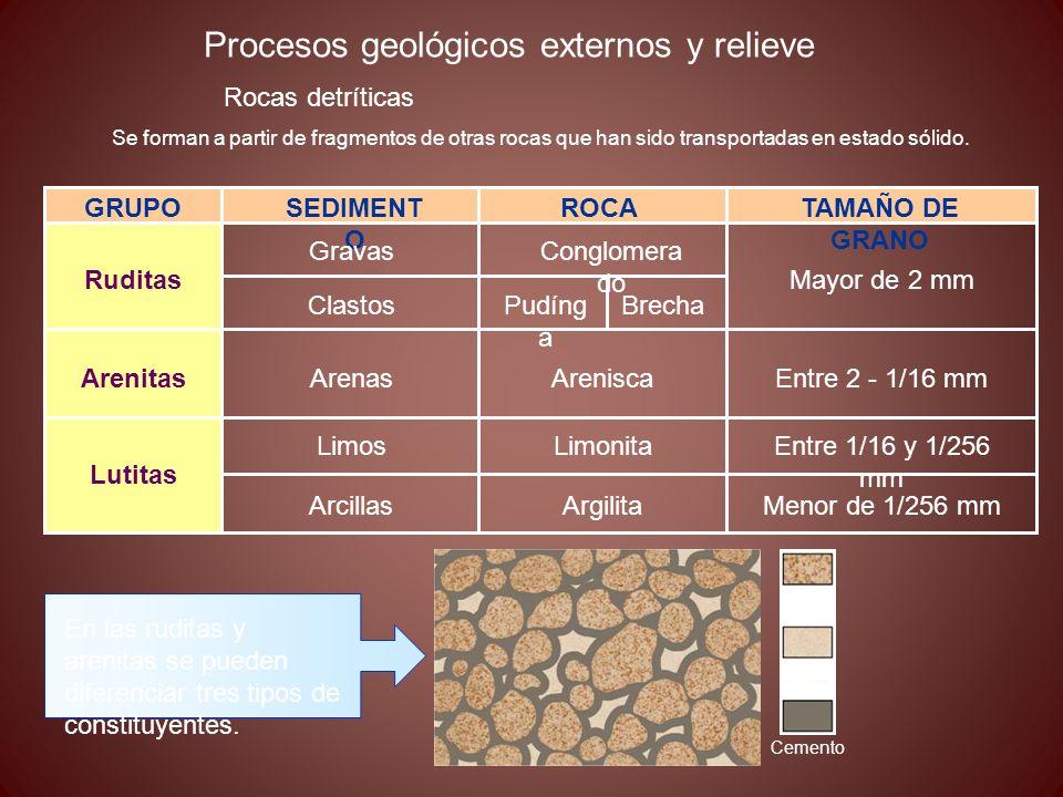 Procesos geológicos externos y relieve Rocas detríticas Se forman a partir de fragmentos de otras rocas que han sido transportadas en estado sólido. T