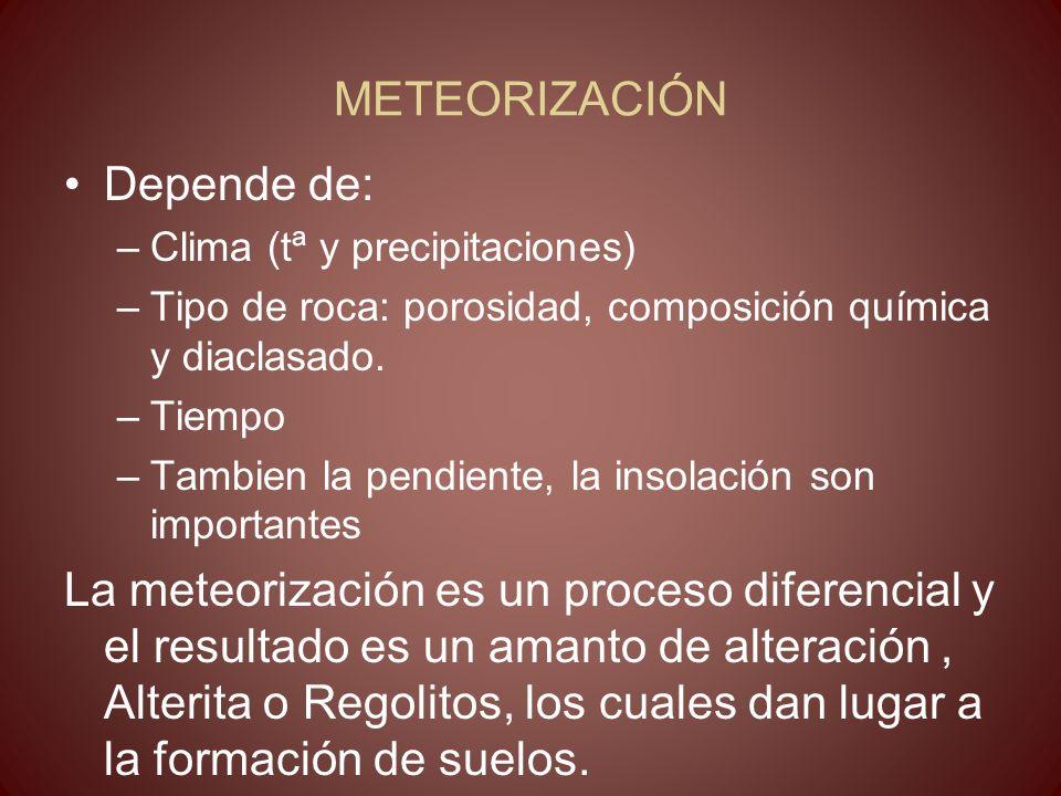 METEORIZACIÓN Depende de: –Clima (tª y precipitaciones) –Tipo de roca: porosidad, composición química y diaclasado. –Tiempo –Tambien la pendiente, la