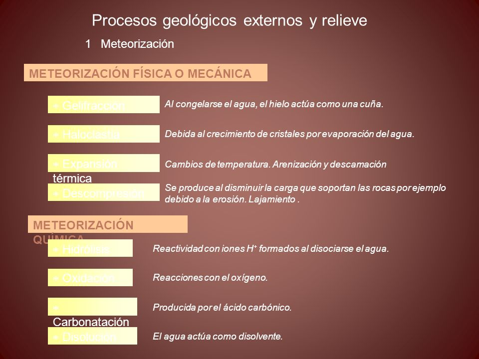 Procesos geológicos externos y relieve Rocas detríticas Se forman a partir de fragmentos de otras rocas que han sido transportadas en estado sólido.