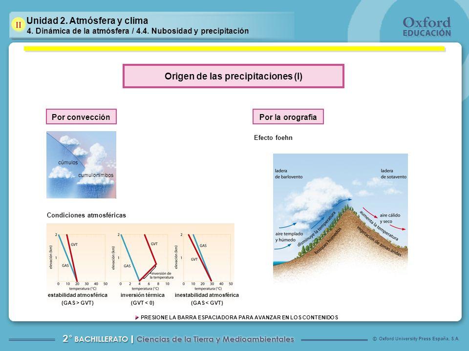 Oxford University Press España, S.A. © PRESIONE LA BARRA ESPACIADORA PARA AVANZAR EN LOS CONTENIDOS Unidad 2. Atmósfera y clima 4. Dinámica de la atmó