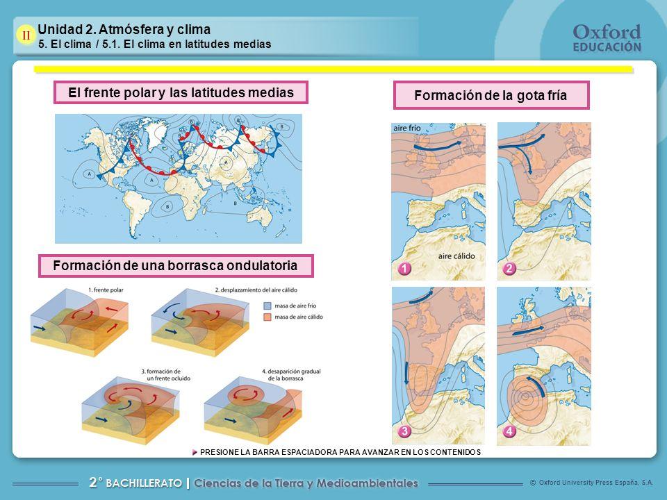 Oxford University Press España, S.A. © PRESIONE LA BARRA ESPACIADORA PARA AVANZAR EN LOS CONTENIDOS Unidad 2. Atmósfera y clima 5. El clima / 5.1. El