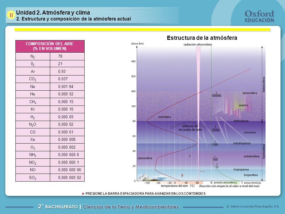 Oxford University Press España, S.A. © PRESIONE LA BARRA ESPACIADORA PARA AVANZAR EN LOS CONTENIDOS 0,000 000 02SO 2 0,000 000 06NO 0,000 000 1NO 2 0,
