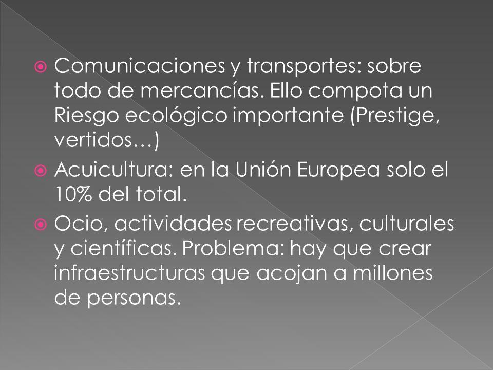 Comunicaciones y transportes: sobre todo de mercancías. Ello compota un Riesgo ecológico importante (Prestige, vertidos…) Acuicultura: en la Unión Eur