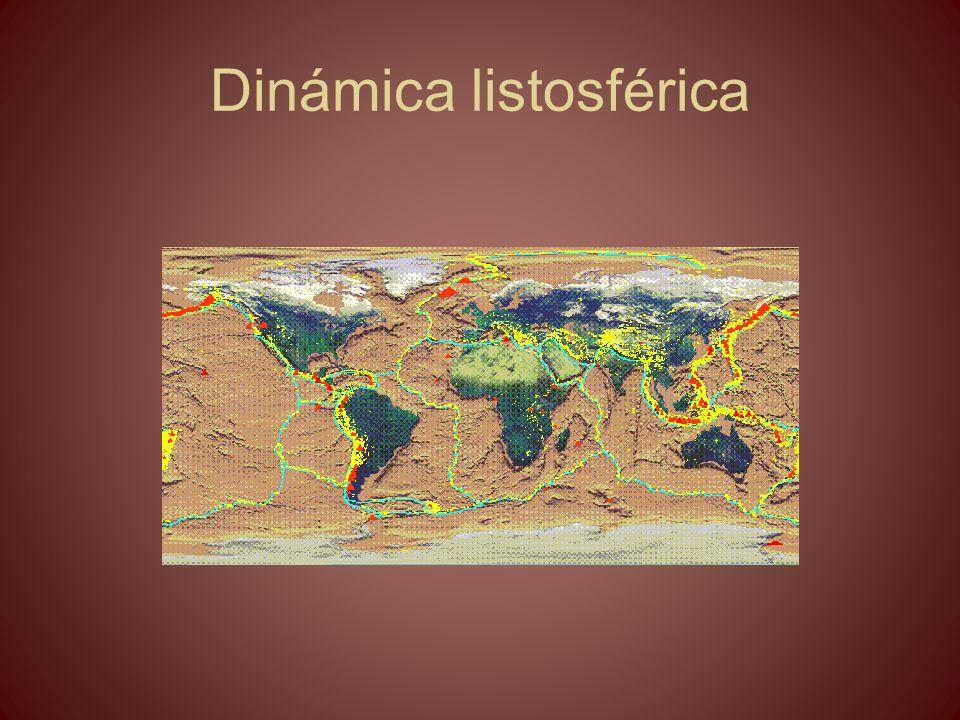 Dinámica listosférica