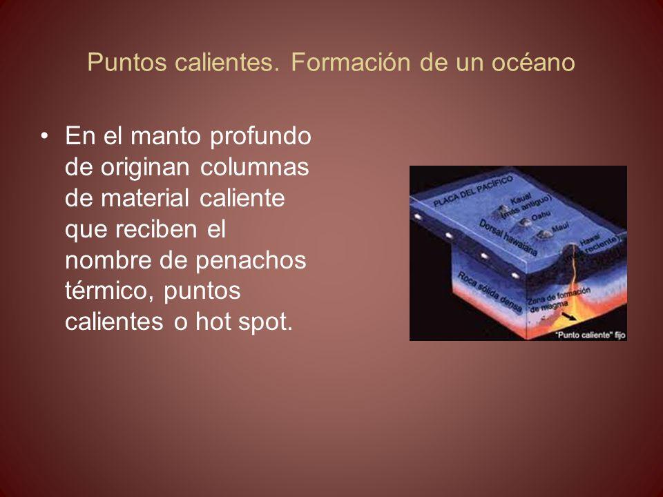 Puntos calientes. Formación de un océano En el manto profundo de originan columnas de material caliente que reciben el nombre de penachos térmico, pun