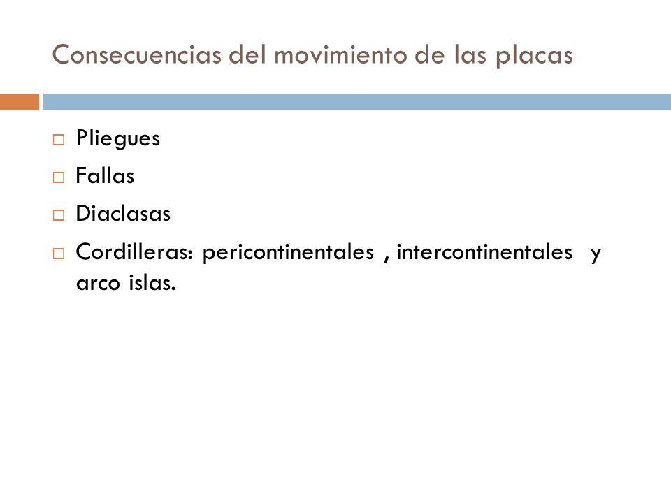 Pliegues Fallas Diaclasas Cordilleras: pericontinentales, intercontinentales y arco islas.