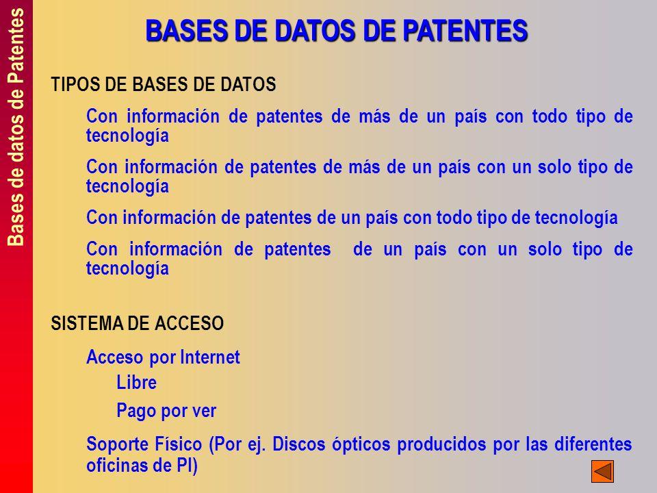 BASES DE DATOS DE PATENTES Bases de datos de Patentes TIPOS DE BASES DE DATOS Con información de patentes de más de un país con todo tipo de tecnologí