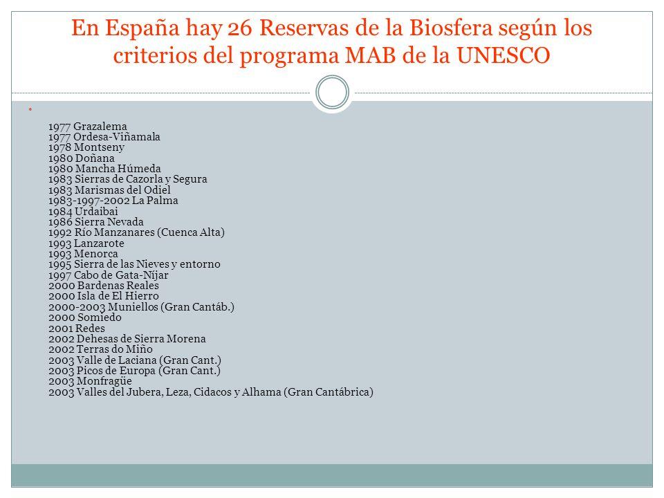 En España hay 26 Reservas de la Biosfera según los criterios del programa MAB de la UNESCO 1977 Grazalema 1977 Ordesa-Viñamala 1978 Montseny 1980 Doña