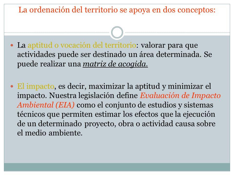 La ordenación del territorio se apoya en dos conceptos: La aptitud o vocación del territorio: valorar para que actividades puede ser destinado un área