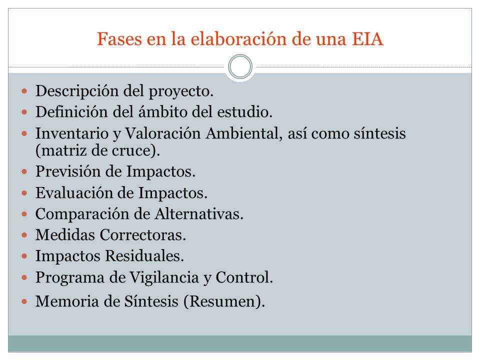 Fases en la elaboración de una EIA Descripción del proyecto. Definición del ámbito del estudio. Inventario y Valoración Ambiental, así como síntesis (