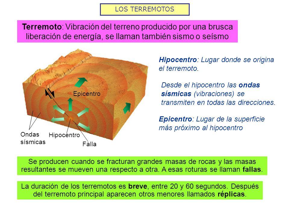 LOS TERREMOTOS Terremoto: Vibración del terreno producido por una brusca liberación de energía, se llaman también sismo o seísmo Epicentro Hipocentro