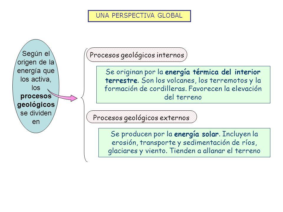 UNA PERSPECTIVA GLOBAL Según el origen de la energía que los activa, los procesos geológicos se dividen en Procesos geológicos externos Procesos geoló
