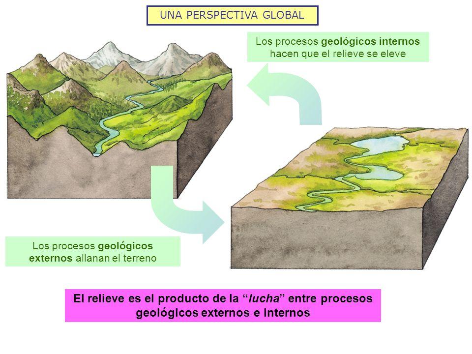 UNA PERSPECTIVA GLOBAL Los procesos geológicos internos hacen que el relieve se eleve Los procesos geológicos externos allanan el terreno El relieve e