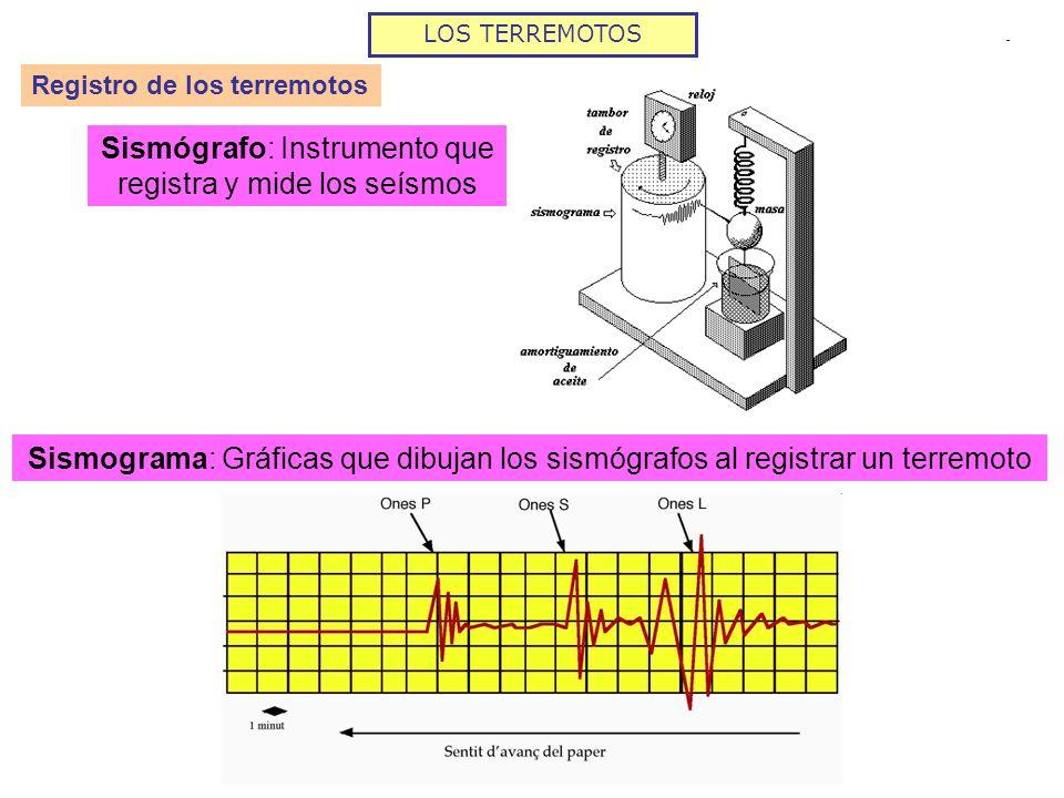 LOS TERREMOTOS Registro de los terremotos Sismógrafo: Instrumento que registra y mide los seísmos Sismograma: Gráficas que dibujan los sismógrafos al