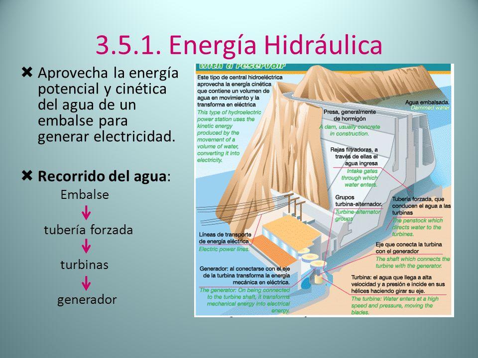 Aprovecha la energía potencial y cinética del agua de un embalse para generar electricidad. Recorrido del agua: Embalse tubería forzada turbinas gener