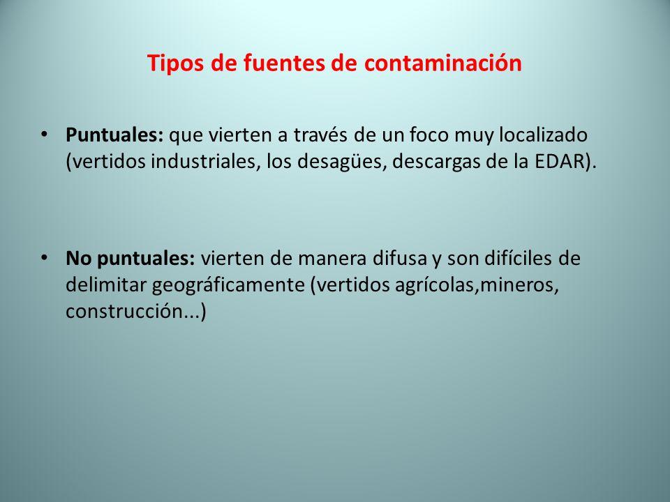 Tipos de fuentes de contaminación Puntuales: que vierten a través de un foco muy localizado (vertidos industriales, los desagües, descargas de la EDAR