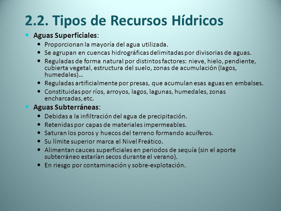 2.2. Tipos de Recursos Hídricos Aguas Superficiales: Proporcionan la mayoría del agua utilizada. Se agrupan en cuencas hidrográficas delimitadas por d