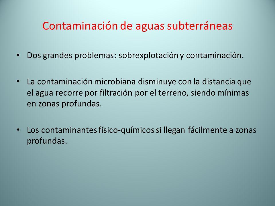 Contaminación de aguas subterráneas Dos grandes problemas: sobrexplotación y contaminación. La contaminación microbiana disminuye con la distancia que