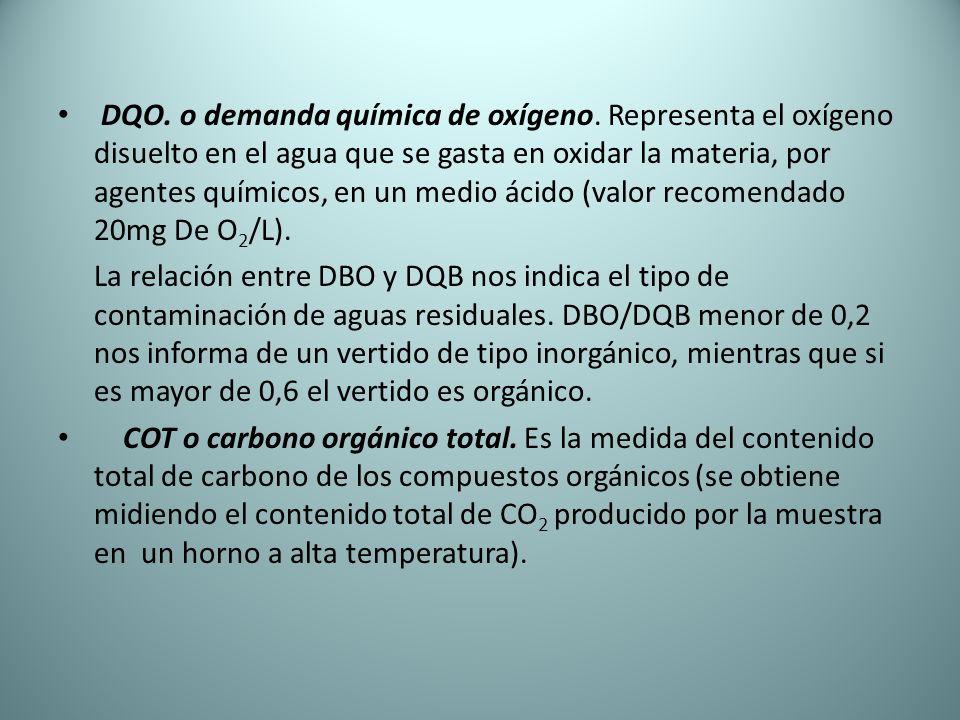 DQO. o demanda química de oxígeno. Representa el oxígeno disuelto en el agua que se gasta en oxidar la materia, por agentes químicos, en un medio ácid