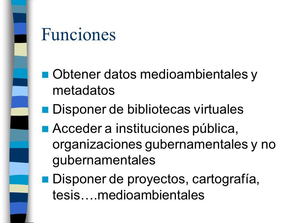Funciones Obtener datos medioambientales y metadatos Disponer de bibliotecas virtuales Acceder a instituciones pública, organizaciones gubernamentales