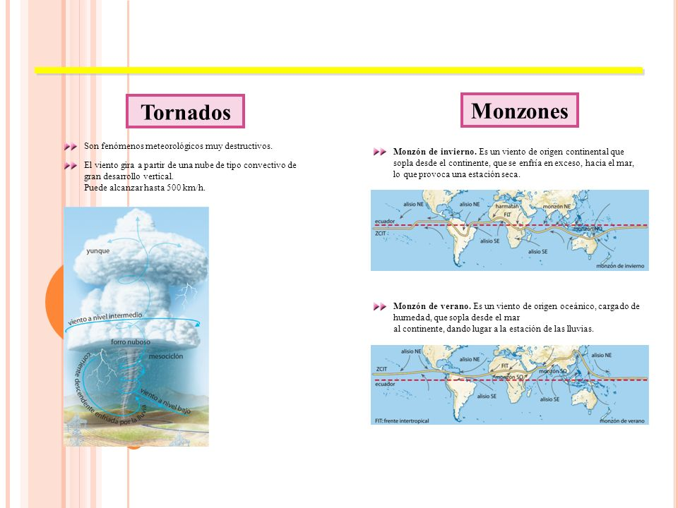 Tornados Son fenómenos meteorológicos muy destructivos.