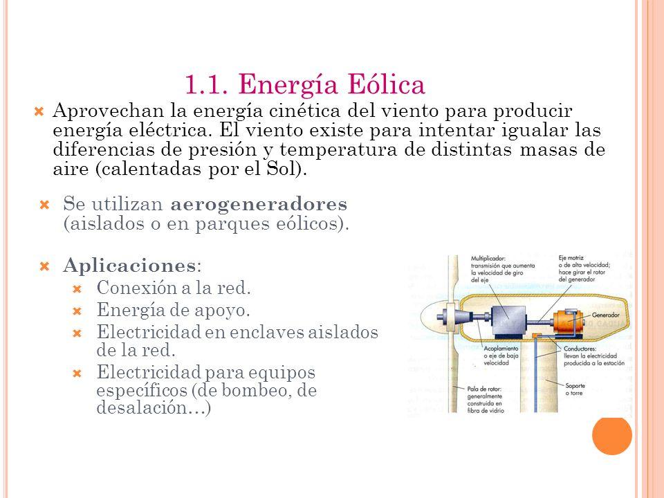1.1.Energía Eólica Aprovechan la energía cinética del viento para producir energía eléctrica.