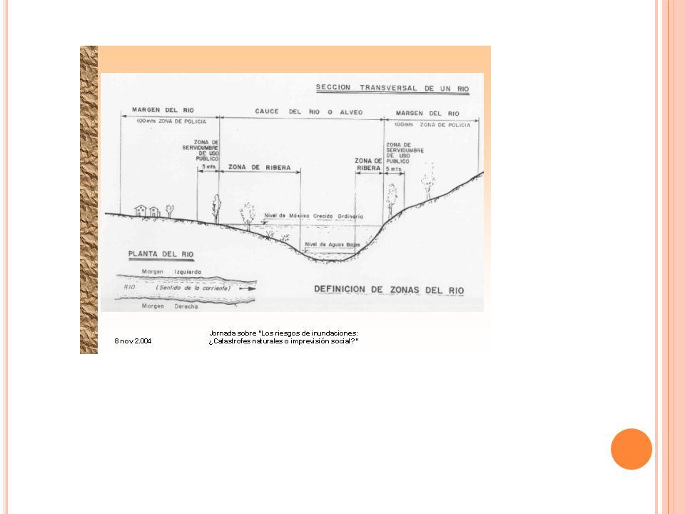 Ley de aguas Establece tres zonas de ocupación en las terrazas fluviales: a) Zona de servidumbre: franja de 5 metros desde los márgenes del río. Todo