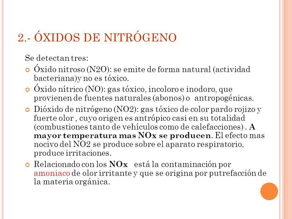 2.- ÓXIDOS DE NITRÓGENO Se detectan tres: Óxido nitroso (N2O): se emite de forma natural (actividad bacteriana)y no es tóxico.