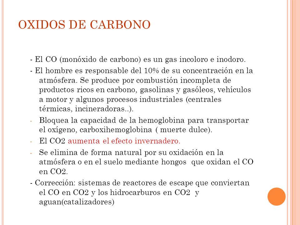 OXIDOS DE CARBONO - El CO (monóxido de carbono) es un gas incoloro e inodoro.