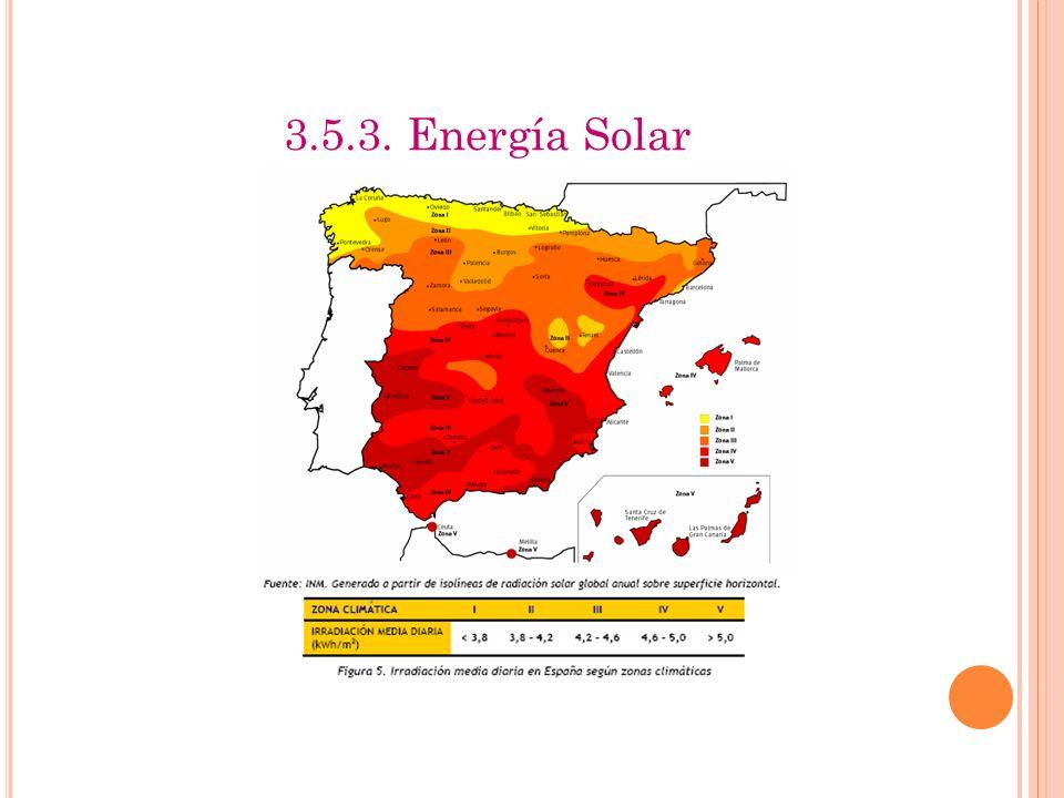 3.5.3. Energía Solar Ventajas : Renovable, limpia, autóctona (local), inagotable. Gran calidad energética. Independencia del exterior. Escaso impacto