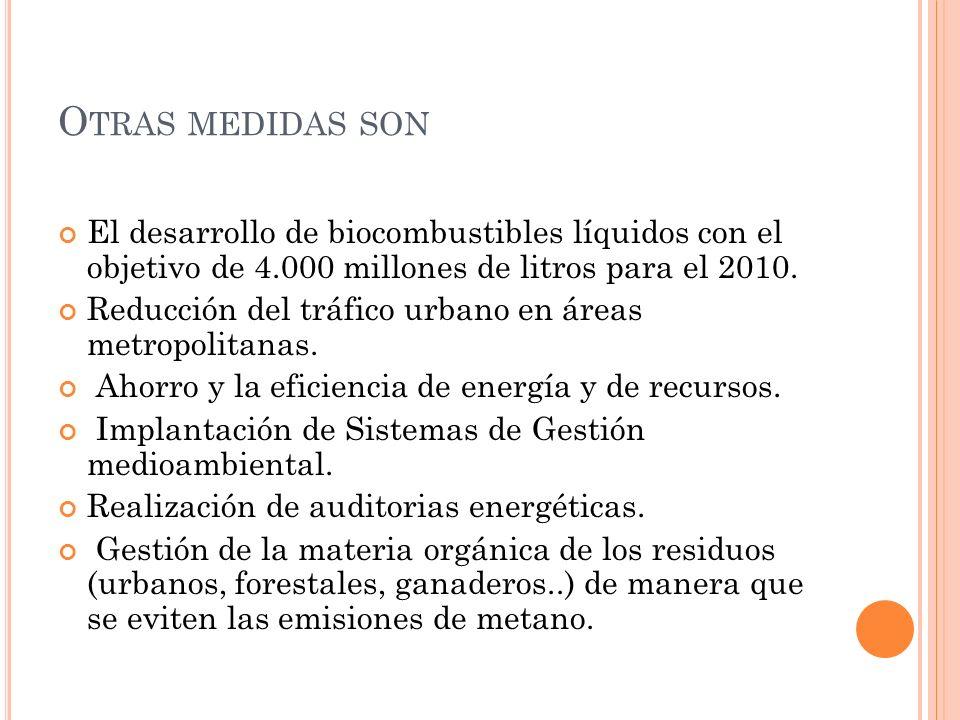 O TRAS MEDIDAS SON El desarrollo de biocombustibles líquidos con el objetivo de 4.000 millones de litros para el 2010.