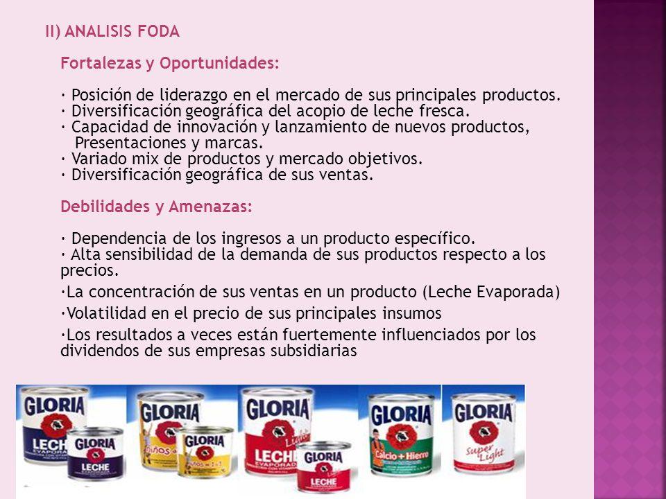 II) ANALISIS FODA Fortalezas y Oportunidades: · Posición de liderazgo en el mercado de sus principales productos. · Diversificación geográfica del aco