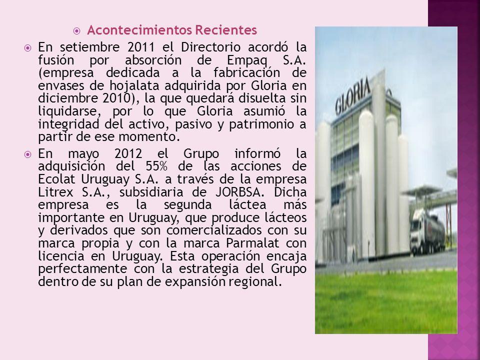 Acontecimientos Recientes En setiembre 2011 el Directorio acordó la fusión por absorción de Empaq S.A. (empresa dedicada a la fabricación de envases d